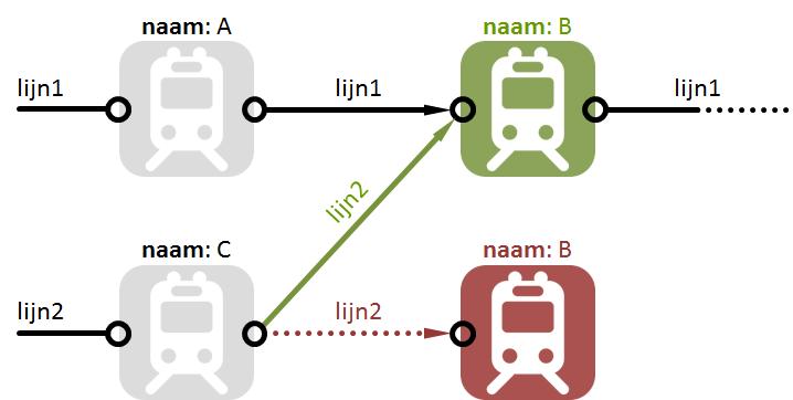 metrokaart uitbreiden