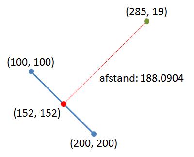afstand tot lijnsegment